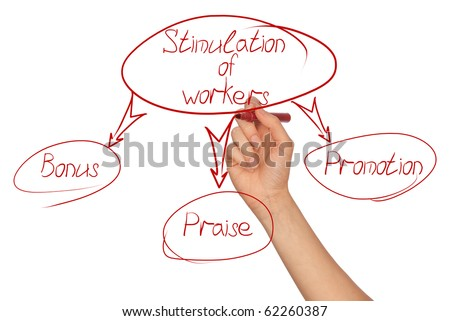 Woman drawing the red scheme of development for business moving - stock photo