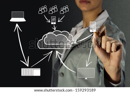 woman's hand draws a picture of the concept of high-tech cloud technologies