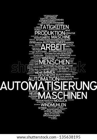 Word cloud -  automation