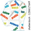 Word cloud business concept inside head shape, career development, raster - stock photo