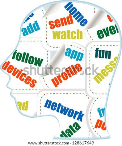Word cloud business concept inside head shape, career development, raster - stock photo