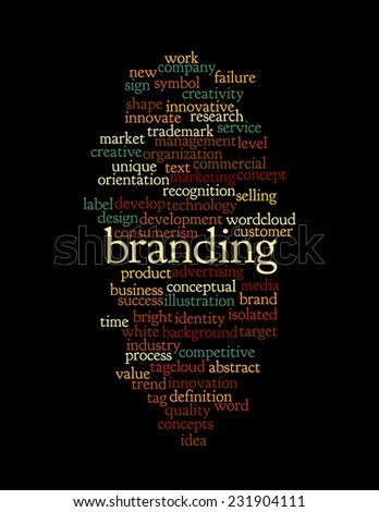 Word Cloud containing words related to Branding.