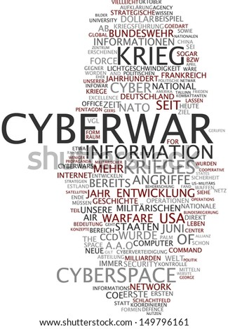 Word cloud - cyberwar
