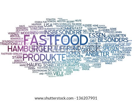 Word cloud -  fast food