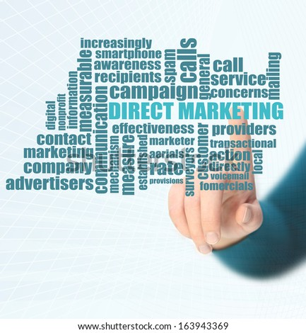 Word cloud for Direct marketing - stock photo