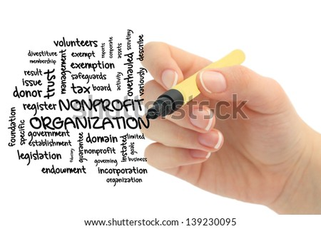 Word cloud for Nonprofit organization - stock photo