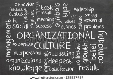 Word cloud for Organizational culture - stock photo