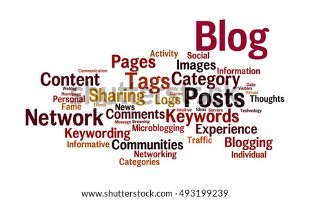 Word cloud illustrating the prime concept of a Blog and the terminologies associated with writing a blog