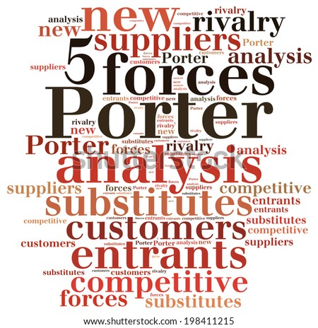 Word cloud illustration related to strategic marketing management, Five Porter Forces - stock photo