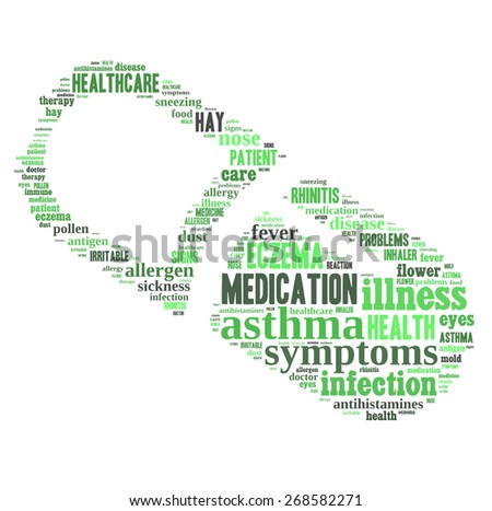 Word cloud in shape of green pill - stock photo
