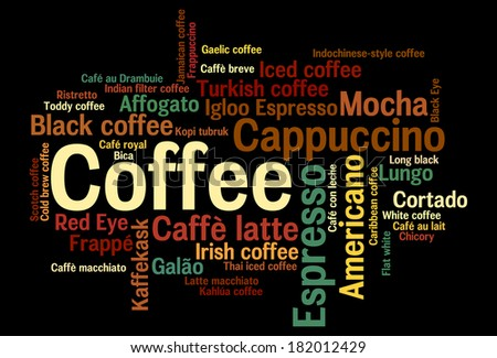 Word cloud infographics 44 kinds of coffee drink