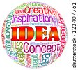 Word Cloud of Idea Text - stock vector
