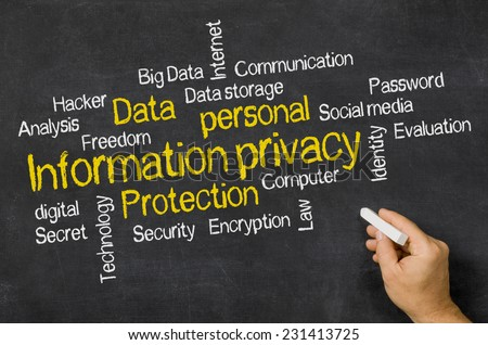 Word Cloud on a blackboard - Information privacy - stock photo