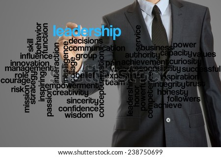 word cloud related to leadership written by businessman