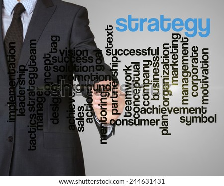 word cloud related to strategy written by businessman