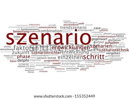 Word Cloud -  Scenario