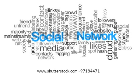 Word cloud - Social Network