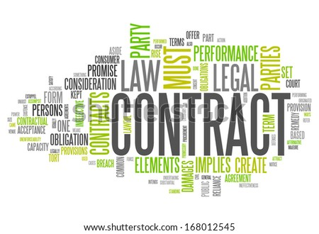 Word Cloud with Contract related tags