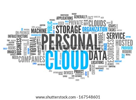 Word Cloud with Personal Cloud related tags - stock photo