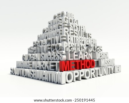 Word METHOD in red, salient among other related keywords concept in white pyramid. 3d render illustration - stock photo