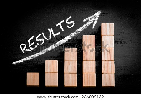 Word Results on ascending arrow above bar graph of Wooden small cubes isolated on black background. Chalk drawing on blackboard. Business Concept image. - stock photo