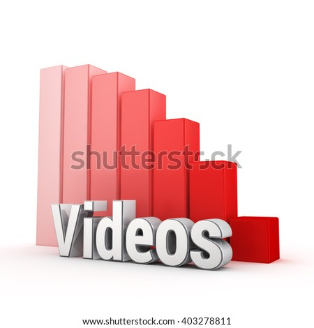 Word Videos against the red falling graph. 3D illustration picture