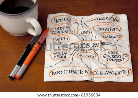 words and topics related to web 2.0, modern internet version - napkin concept with coffee cup on wooden table - stock photo