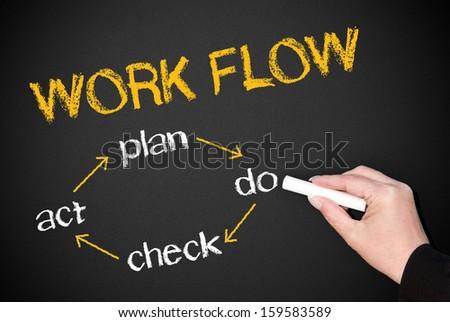 Work Flow - stock photo