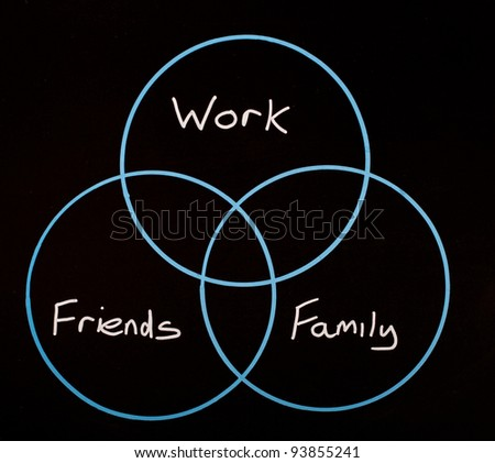 Work friends and family all balanced in a simple drawing - stock photo