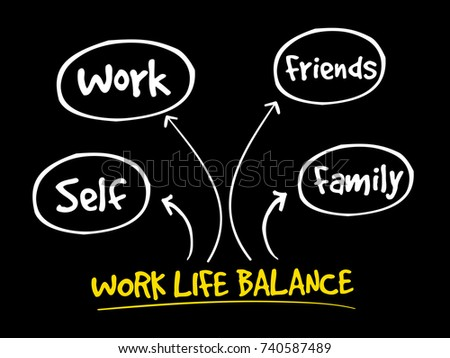 project work life balance and Work-life balance can reduce stress and restore whether it's a co-worker asking you to spearhead an extra project or your child's teacher asking you to.