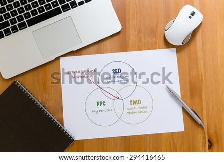 Working desk with laptop computer and paper draft showing search engine marketing concept - stock photo