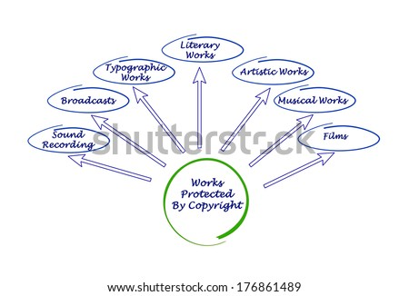 Works protected by copyright - stock photo