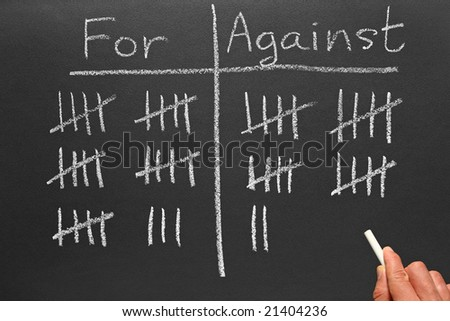 Writing scores voted for and against on a blackboard.