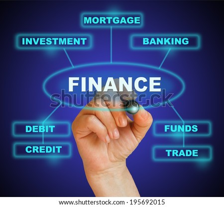 writing  words FINANCE marketing on gradient background made in 2d software - stock photo