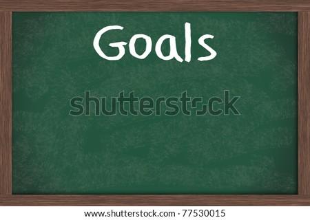 Writing business goals