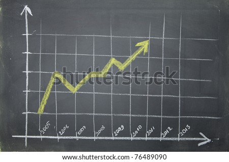 XXXL Bar Graph on black (green) board