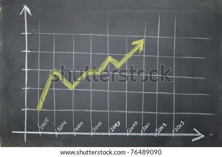 XXXL Bar Graph on black (green) board - stock photo