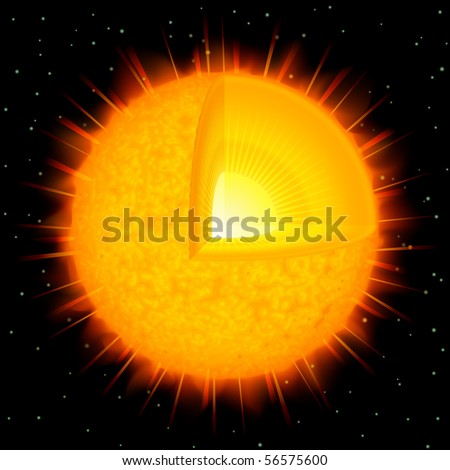 Yellow star (sun) schematics showing its inner structure and the white core