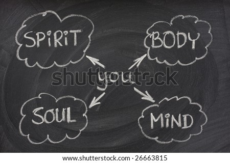 you and body, mind, soul, spirit - a simple mind map for personal growth or development sketched with white chalk on blackboard with eraser smudges - stock photo