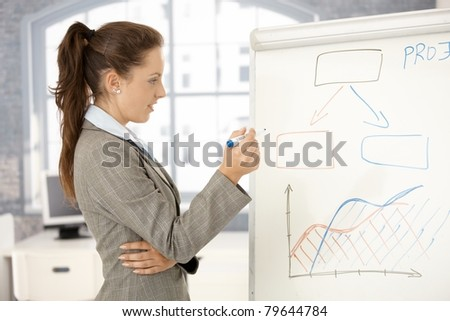 Young attractive businesswoman doing presentation in office, standing front of whiteboard, drawing diagram.? - stock photo