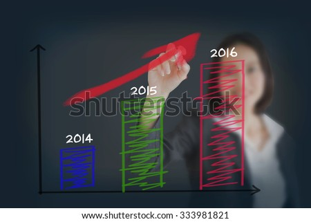 Young beautiful businesswoman writing about 2016 on graph