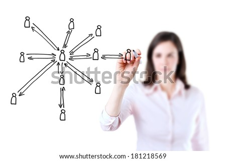 Young business woman drawing social network structure, white background.   - stock photo
