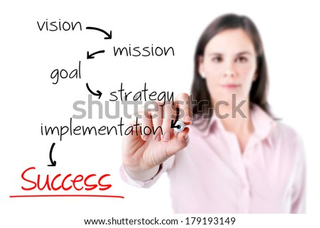Young business woman writing business concept, white background.