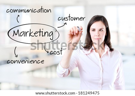 Young business woman writing marketing concept - customer, cost, convenience, communication. Office background.