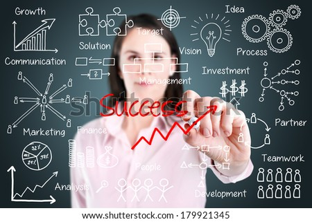Young business woman writing success by many process.
