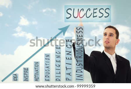 young businessman chooses the concept of business success, growth and development - stock photo