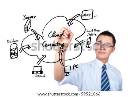 young businessman drawing a cloud computing Application diagram - stock photo