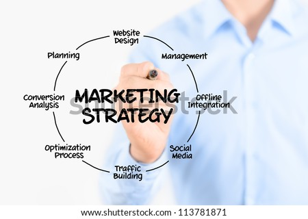 Young businessman drawing marketing strategy concept. Isolated on white. - stock photo