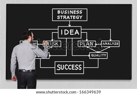young businessman drawing on blackboard business concept