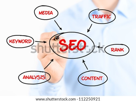 Young businessman drawing SEO process diagram concept. Isolated on white. - stock photo